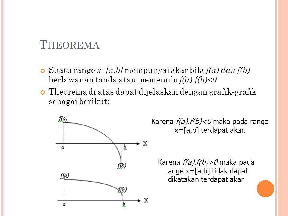Karena f(a).f(b)<0 maka pada range x=[a,b] terdapat akar.